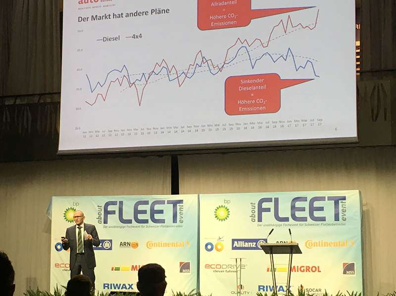 aboutFLEET Event: Schweizer Flottenhighlight